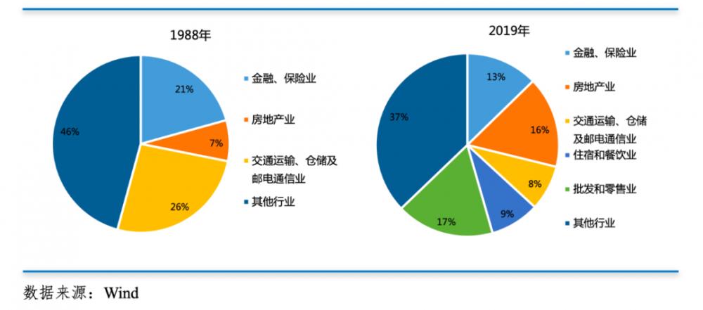 海南保税区的数字经济蓝图与安全有序的数据流有多远?插图(8)